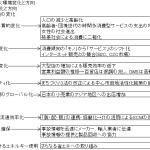 販売士1級試験対策(小売業の類型)~その2