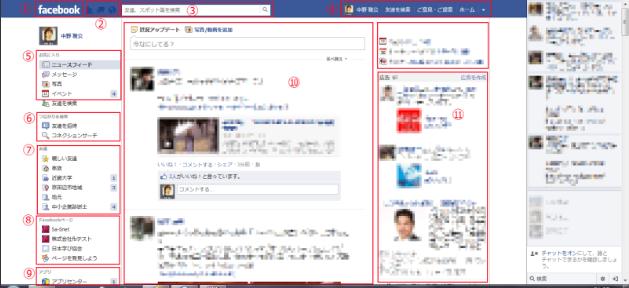 facebookメイン画面